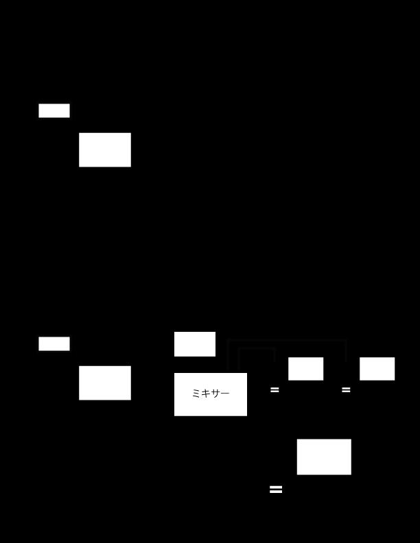 ネット中継システム図