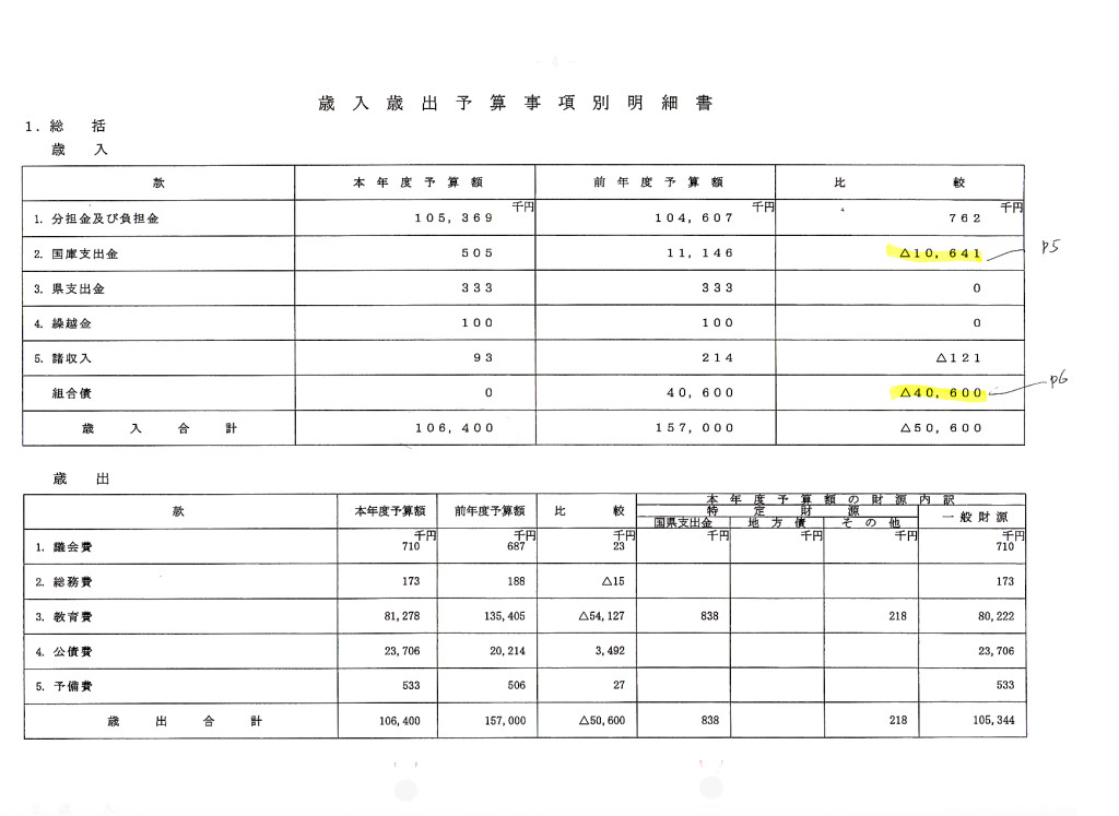 歳入歳出予算事項別明細書